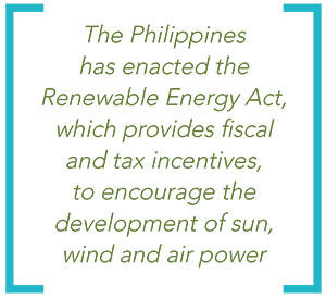 Energy-Act